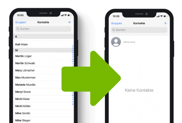 Kontakte übertragen mit CopyTrans Contacts