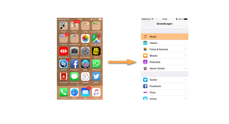 Apple Music am iPhone deaktivieren