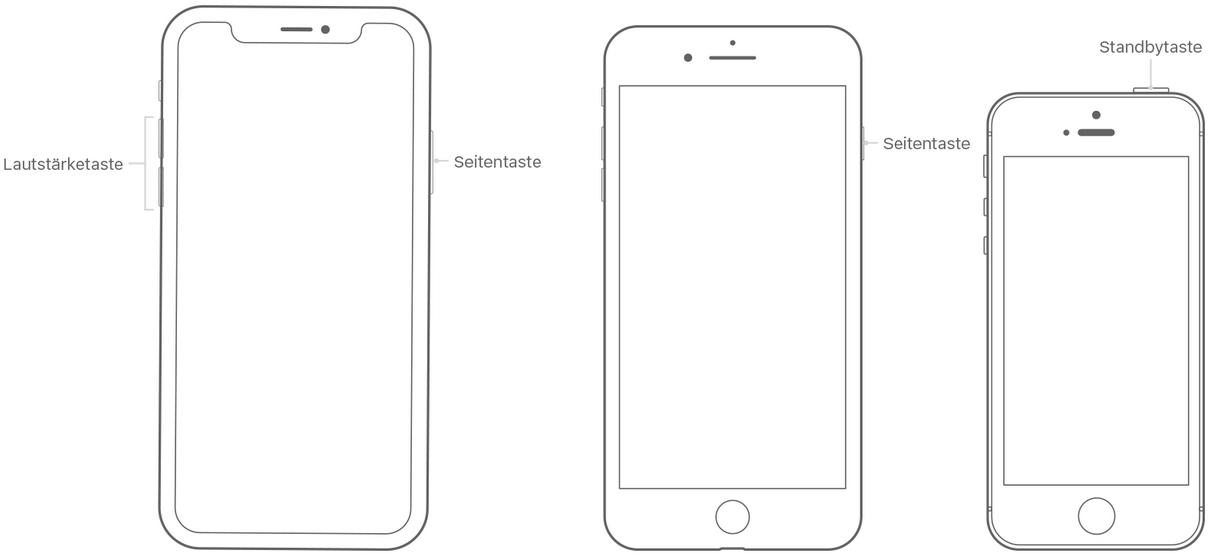 iPhone X ausschalten, iPhone 6, iPhone 7 und iPhone 5 deaktivieren